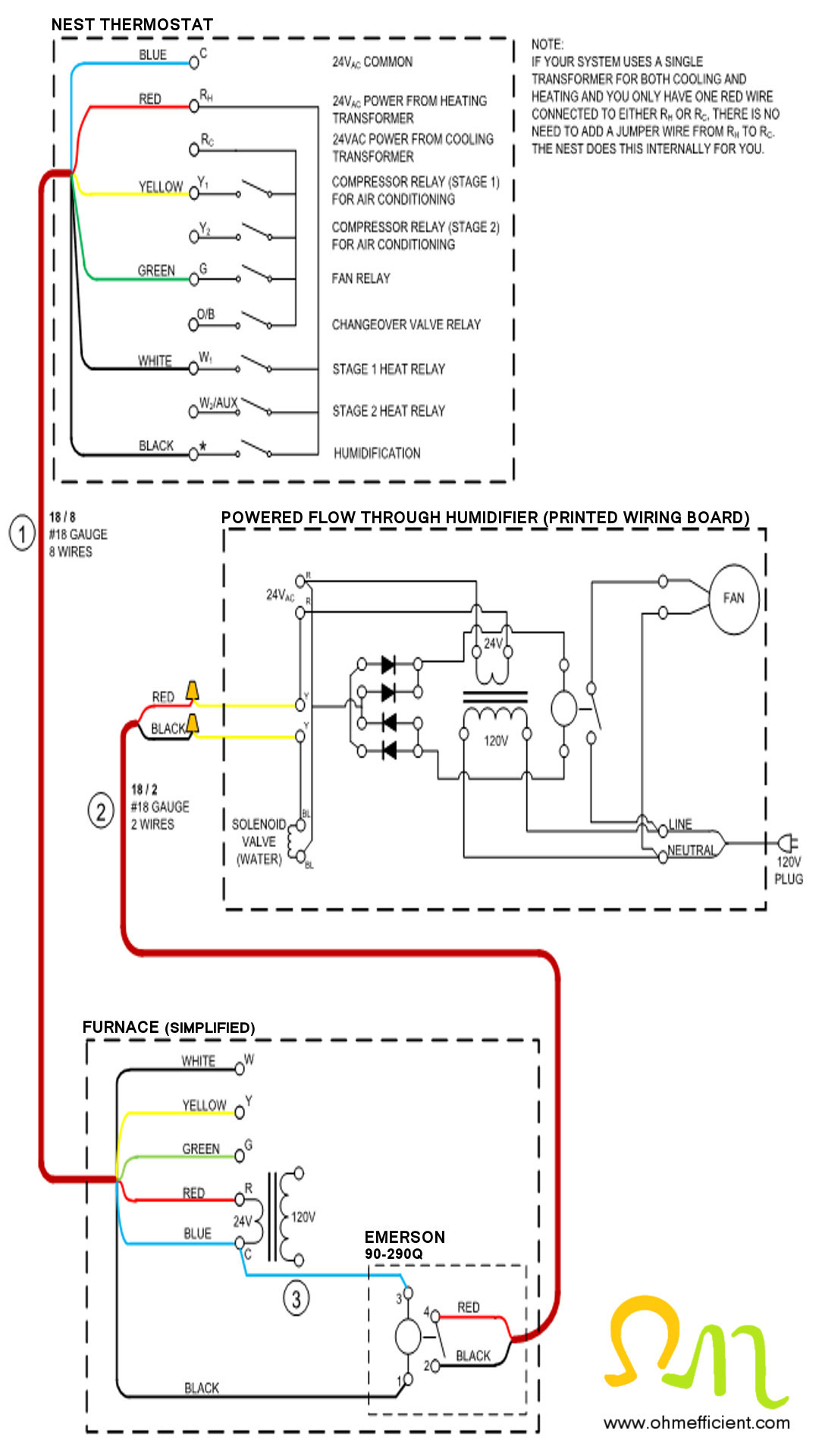 Powered Humidifier Wiring Diagram