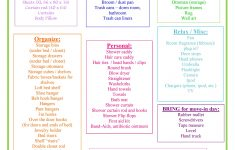 Bed Bath Beyond College List New Ultimate College Shopping List