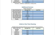 Business Plan For House Cleaning Service Fresh 30 Price List Examples