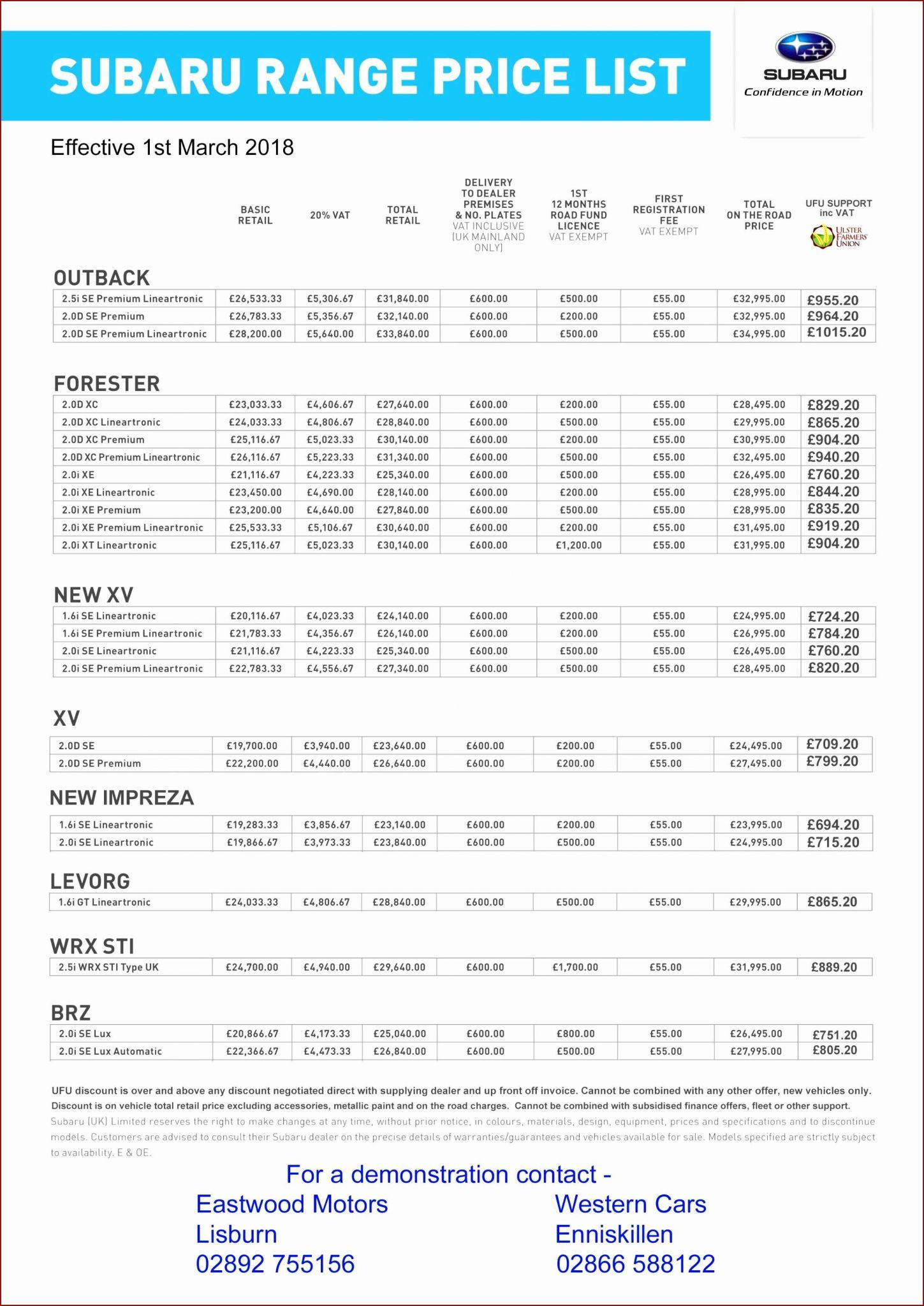 house flipping spreadsheet template with free