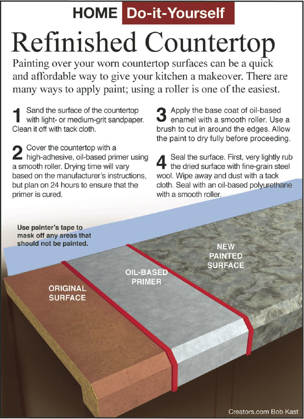 Formica Refinishing Kits Lovely Refinish A Countertop to Look Like Real Granite
