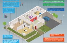 Handicapped Accessible House Plans Fresh Accessible Housing For Wheelchair Users