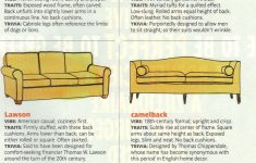 House Design Styles List Beautiful Mon Sofa Or Couch Styles And Their Names Learn To How To