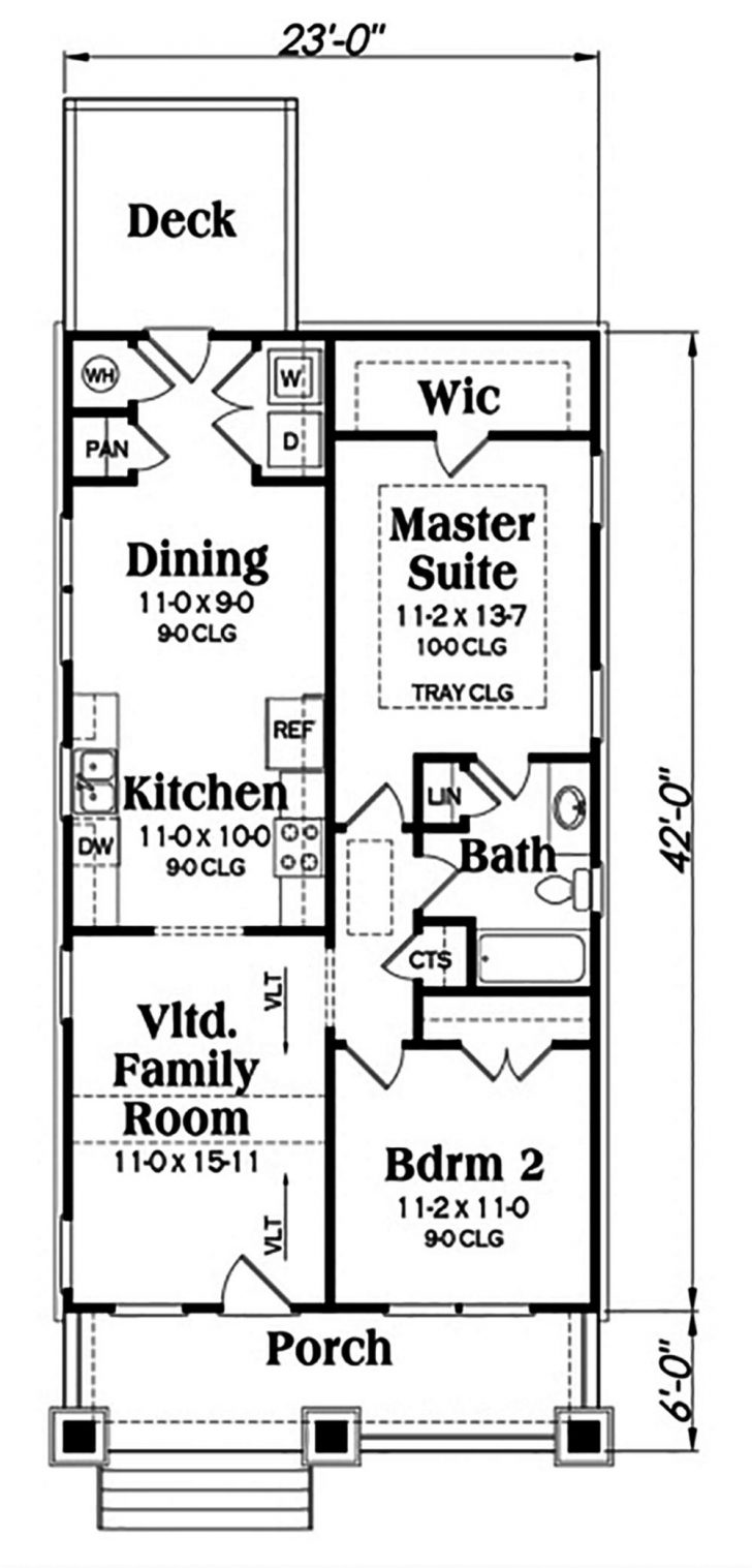 House Plans to Build Under $100 000 2020