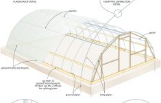 Small Hoop House Plans Fresh Hoop House Plans Free The Best You Ll Find The Internet