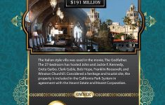 Top 10 Most Beautiful Houses In The World 2014 New Parecamp Infographic Reveals The Top 10 Most