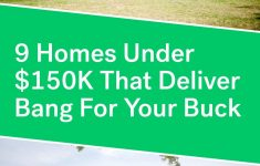 What Size House Can You Build For 150k Best Of 9 Affordable Houses Priced Under $150k — Real Estate 101