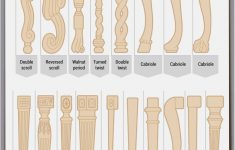 Antique Furniture Leg Styles Awesome 16 Furniture Leg Styles Table Chair & Sofa Legs