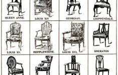 Antique Furniture Leg Styles Elegant Stylish Style Furniture Type Guide House Home What Are