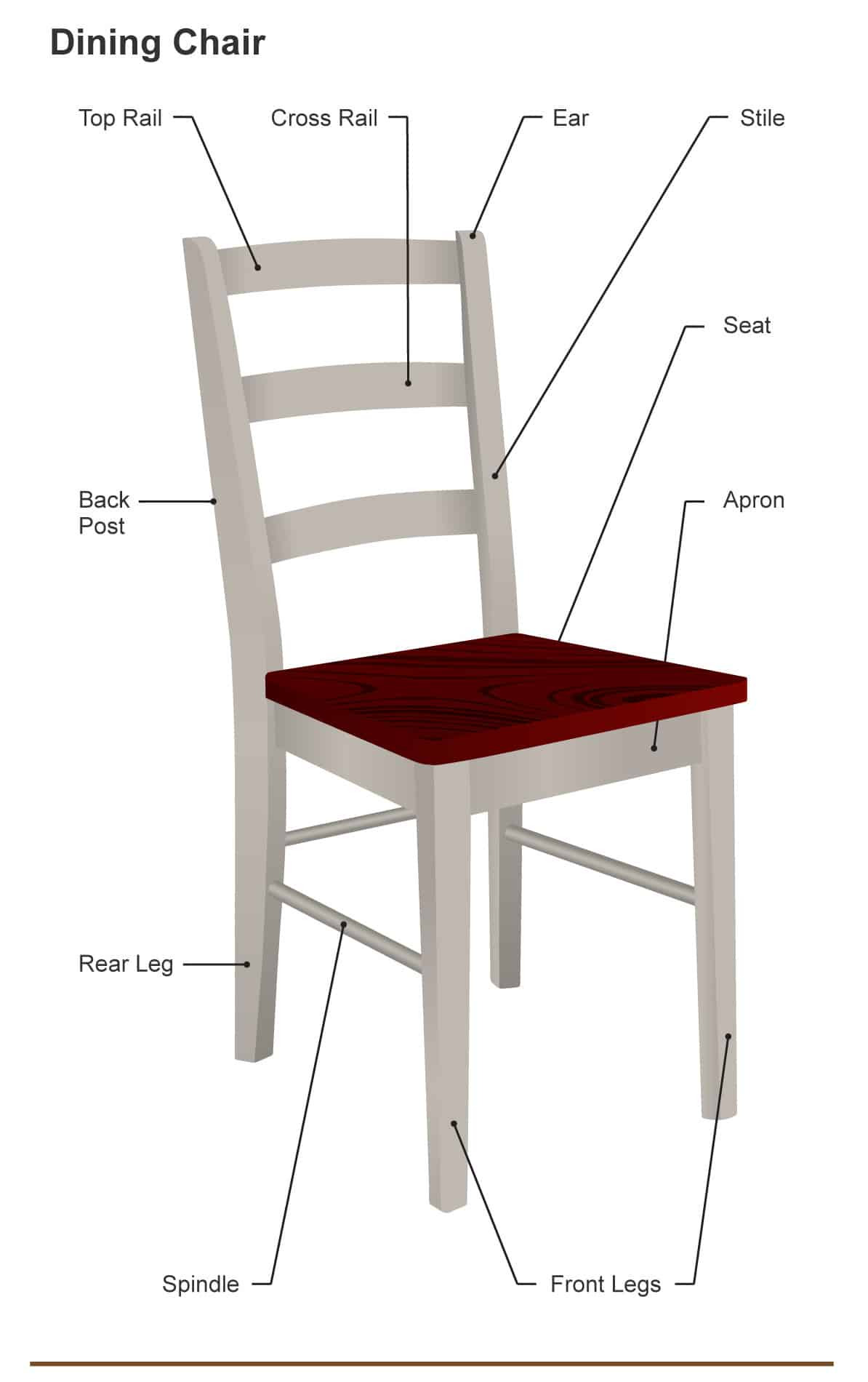 parts of dining chair