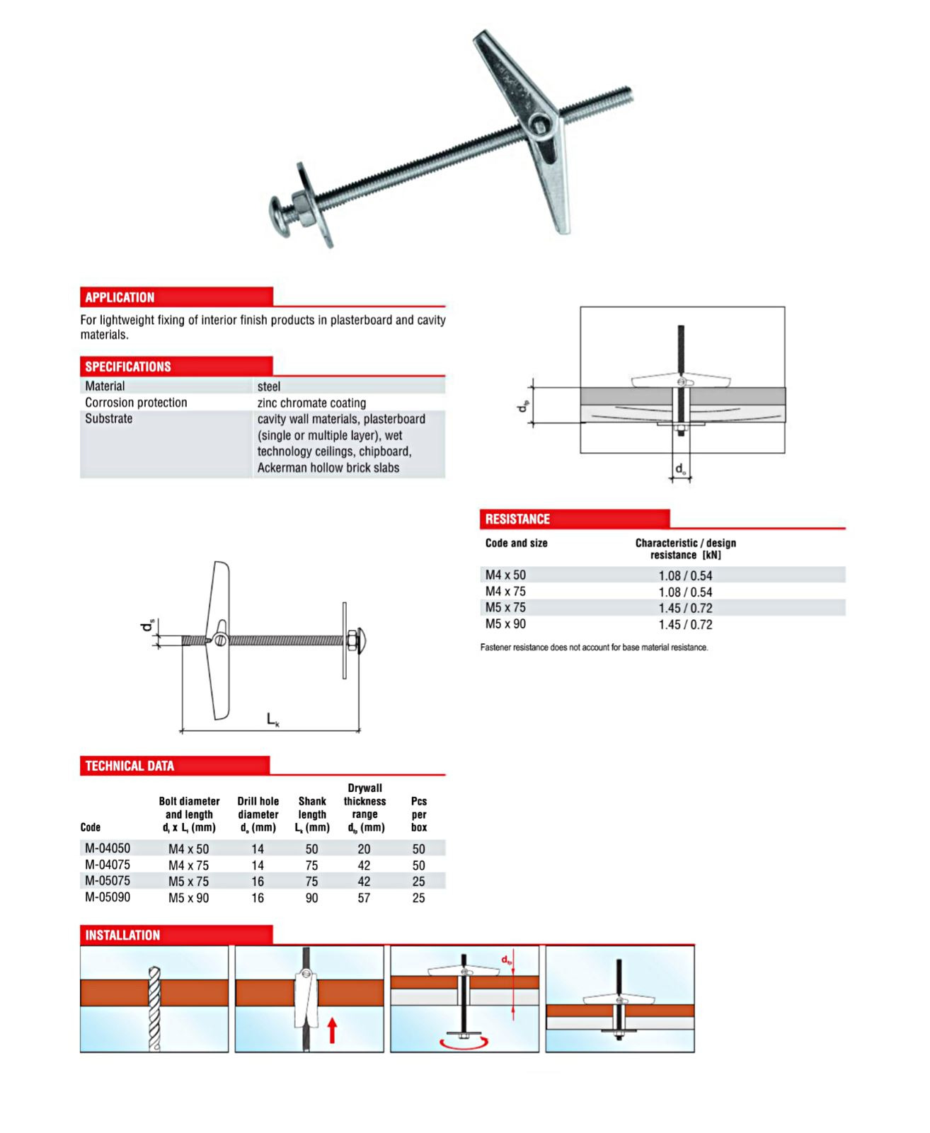 Drywall Toggle Anchor Instructions Metal For Plastic