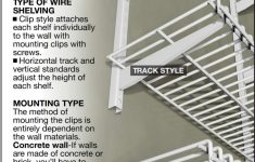 Drywall Toggle Bolts Lowes New How To Install Wall Anchors For Drywall Lowes Plastic