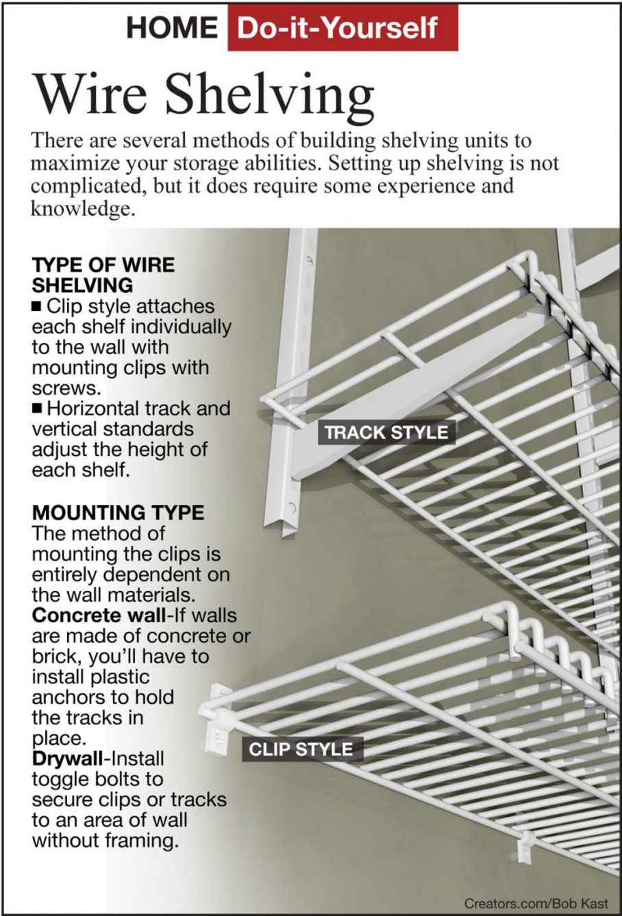 How To Install Wall Anchors For Drywall Lowes 908x1338