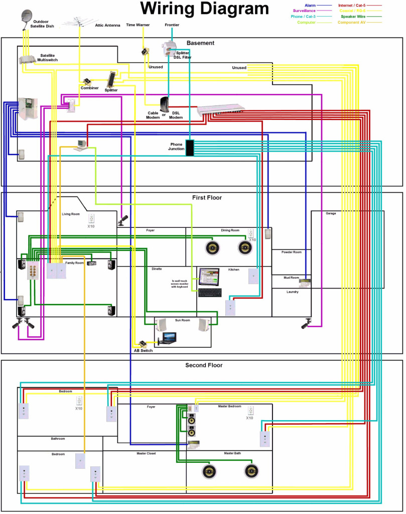 electrical wiring house plans beautiful house electrical wiring diagram symbols save layout electrician