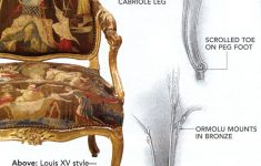French Antique Furniture Louis Xv New Explanation Of Louis Xv Style Chairs