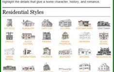 Home Architecture Styles Images Best Of Guide To Residential Styles