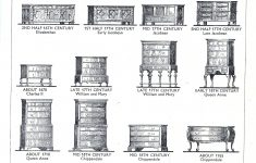 Names Of Antique Furniture Pieces Best Of Furniture Styles From Gothic To The 20th Century
