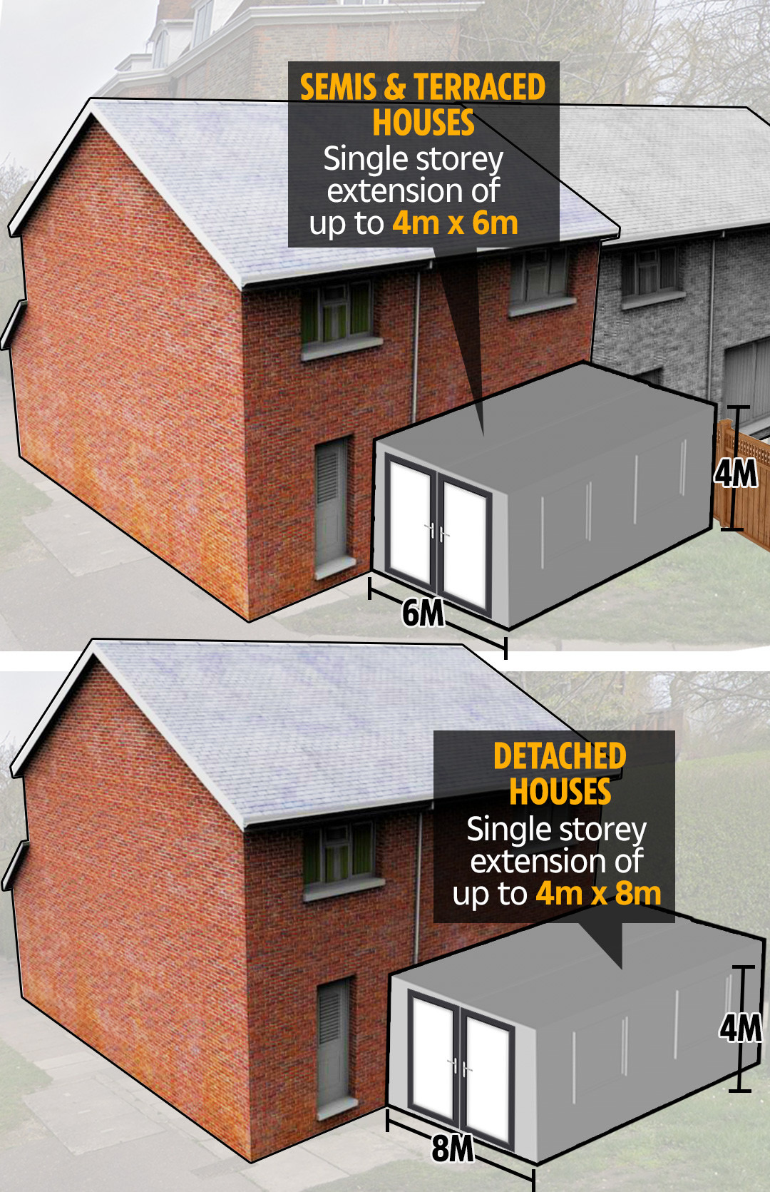 What is the Cheapest House You Can Build New Homeowners In England Can now Build Extensions without