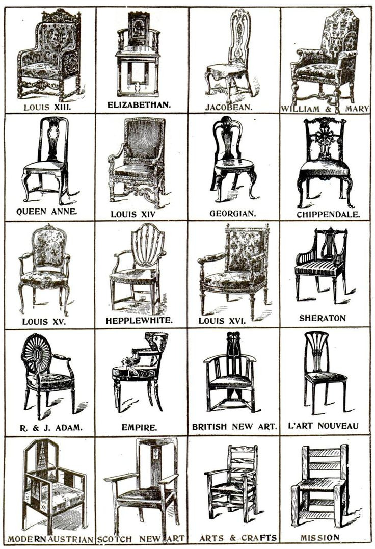 amazing style of furniture type guide house home what are the different