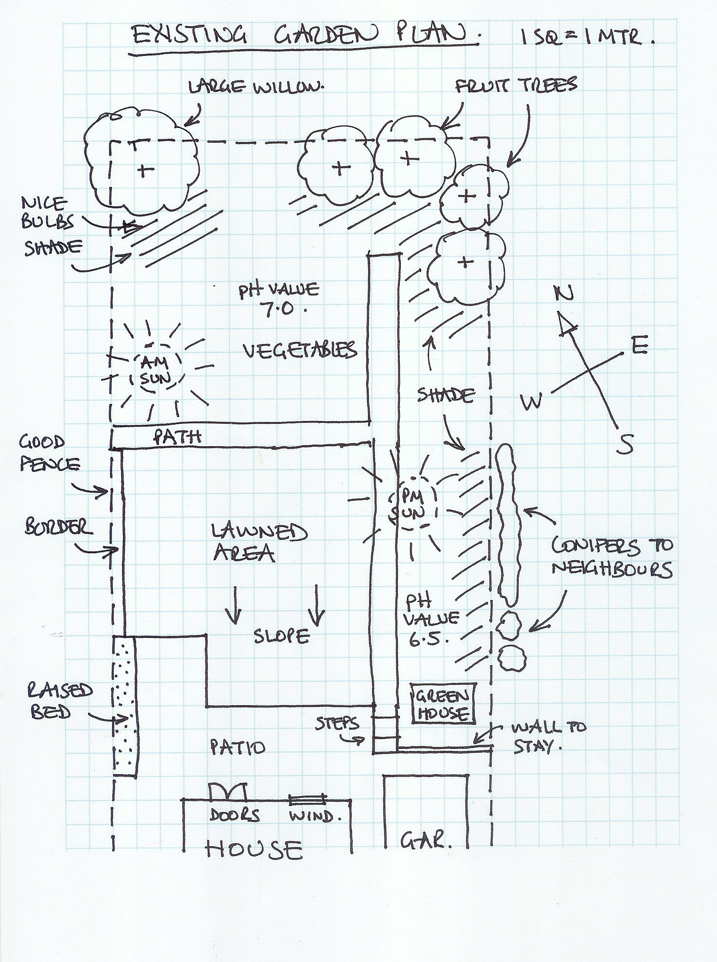 Draw Up House Plans Best Of Plans Drawing at Getdrawings