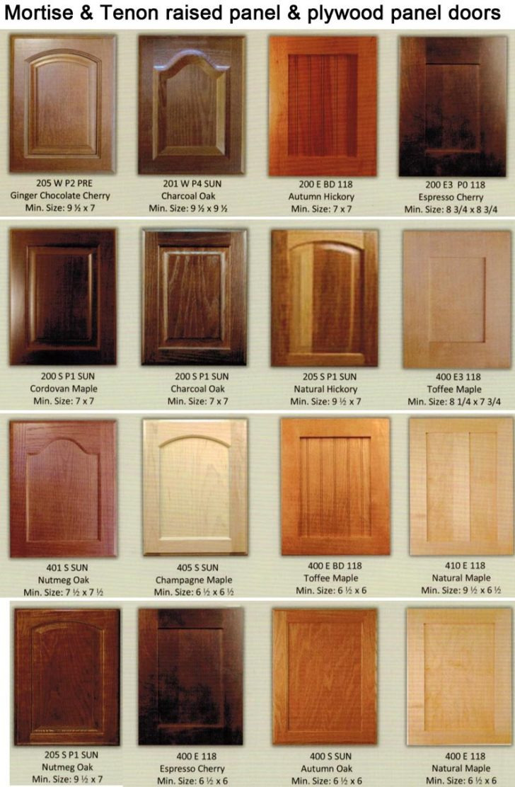 modern bathroom cabinet door fronts
