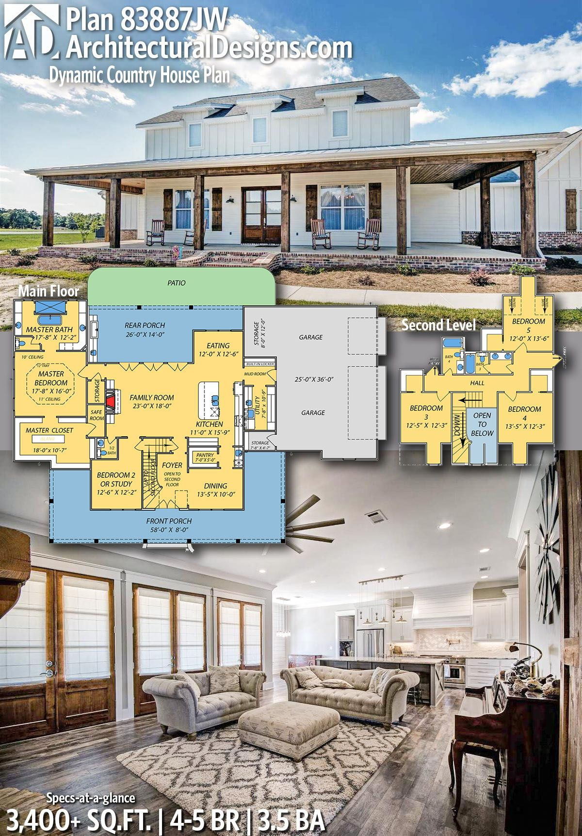 House Plans with A Safe Room Awesome Plan Jw Dynamic Country House Plan with Safe Room In