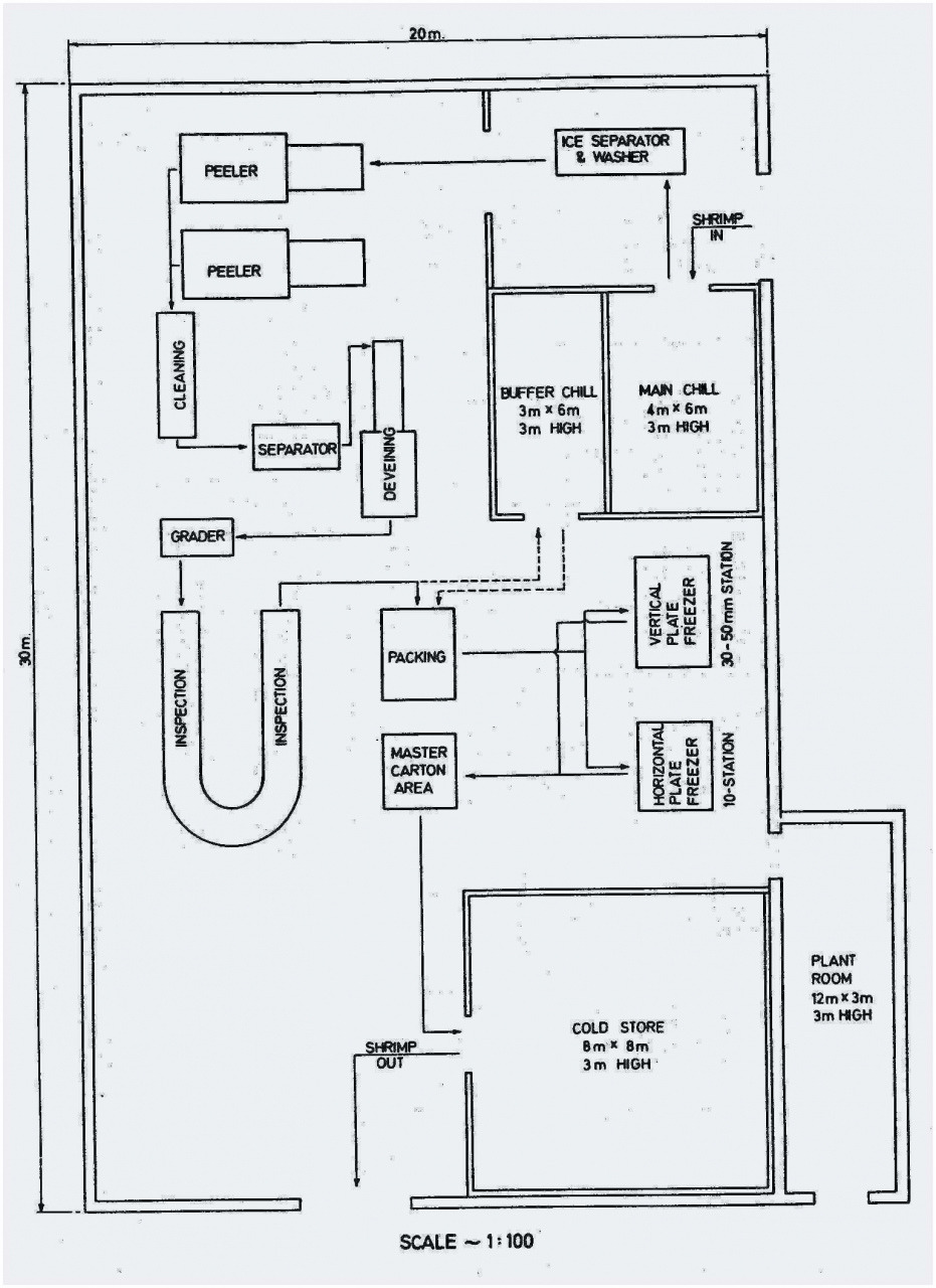 House Plans with A Safe Room Awesome Zombie Proof House Plans House Floor Plans with Safe Rooms