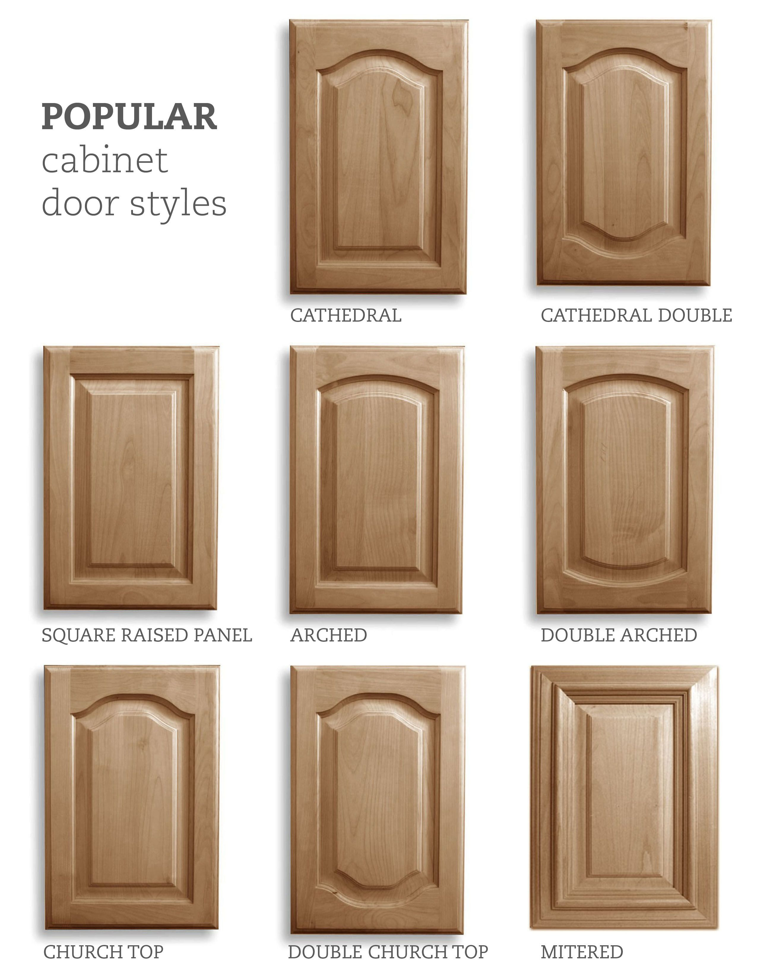 Kitchen Cabinets Doors Fresh Popular Cabinet Door Styles Cathedral Cathedral Double