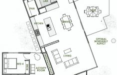 Most Efficient House Plans Luxury Now That S Different