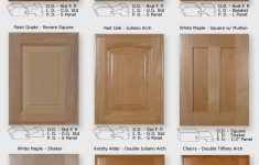 Replacement Cabinet Doors Home Depot Beautiful Kitchen Cupboard Replacement Doors