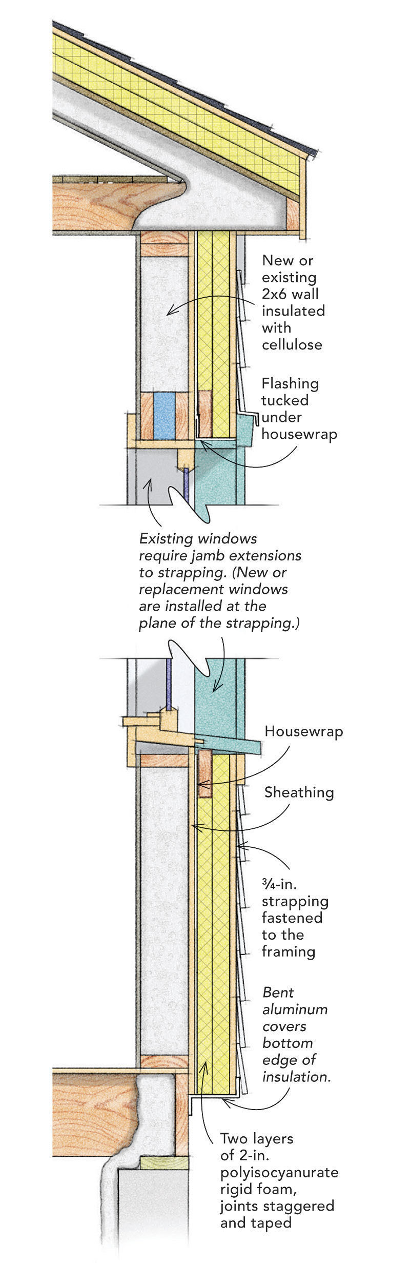 Structural Insulated Panels House Plans Best Of Six Proven Ways to Build Energy Smart Walls Fine Homebuilding
