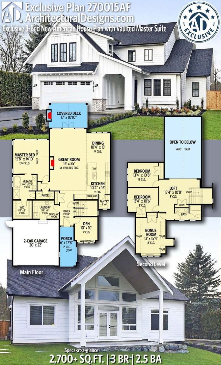 Where to Find House Plans 2021