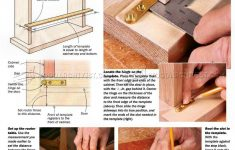 Cabinet Door Hinges Installation Elegant How To Install Self Closing Cabinet Hinges Exterior Plywood