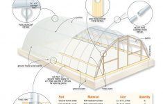 Hoop House Greenhouse Plans Beautiful Build This Easy Hoop House