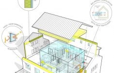 Most Energy Efficient House Plans Luxury Passive House Busts High Cost Myth Zero Energy Project