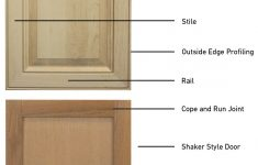 Refacing Cabinet Doors Beautiful Cabinet Refacing Vocabulary 101 Outside The Box Diy Cabinets