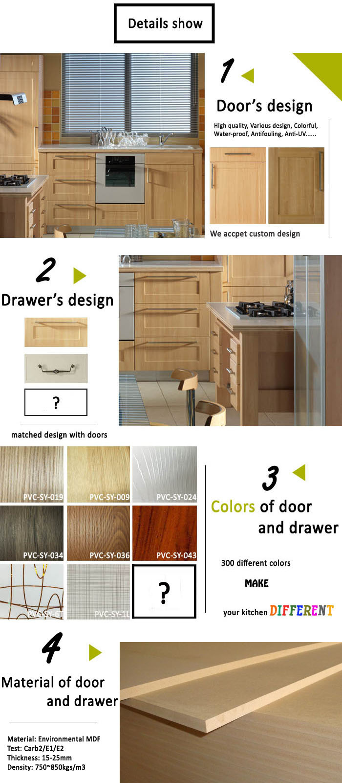 Replacement Cabinet Doors and Drawer Fronts Lowes 2020