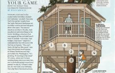 Tree Houses Plans And Designs Elegant 21 Unbeliavably Amazing Treehouse Ideas That Will Inspire