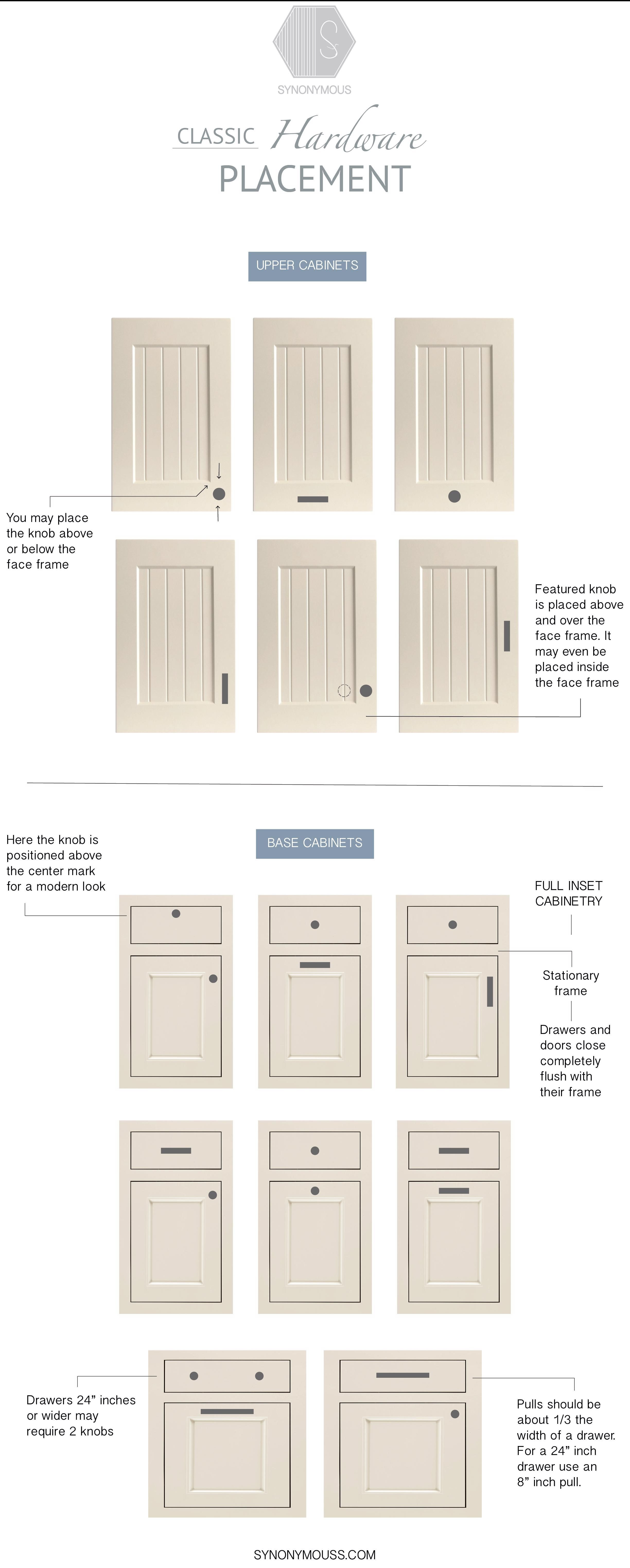 Cabinet Door Pads Unique Pin On who