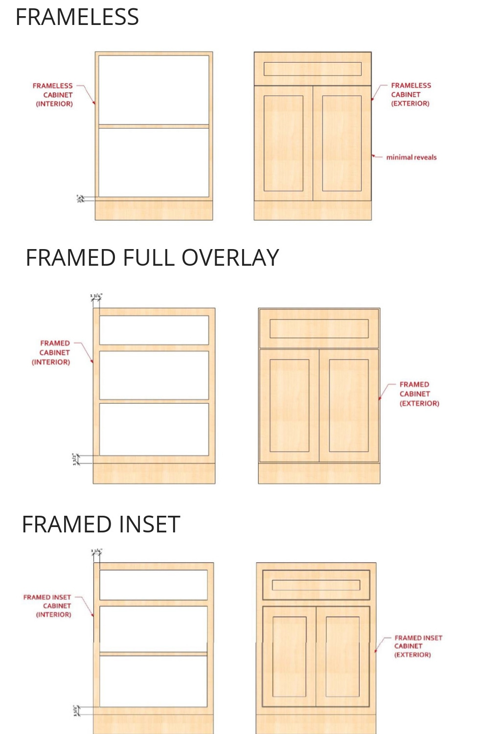 Cabinet Door Types Fresh Cabinetry — Kitchenvisions