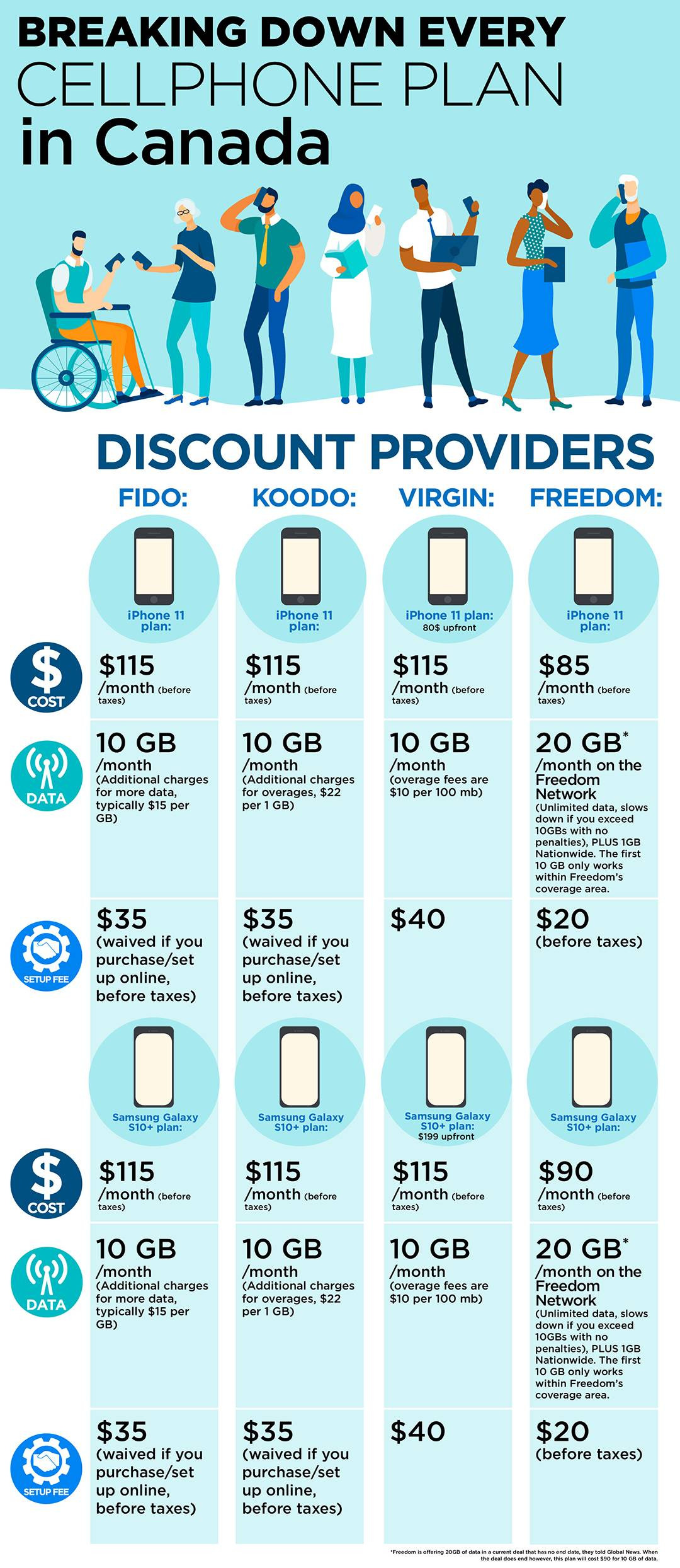 global cellphoneplaninfographic discount v5 01