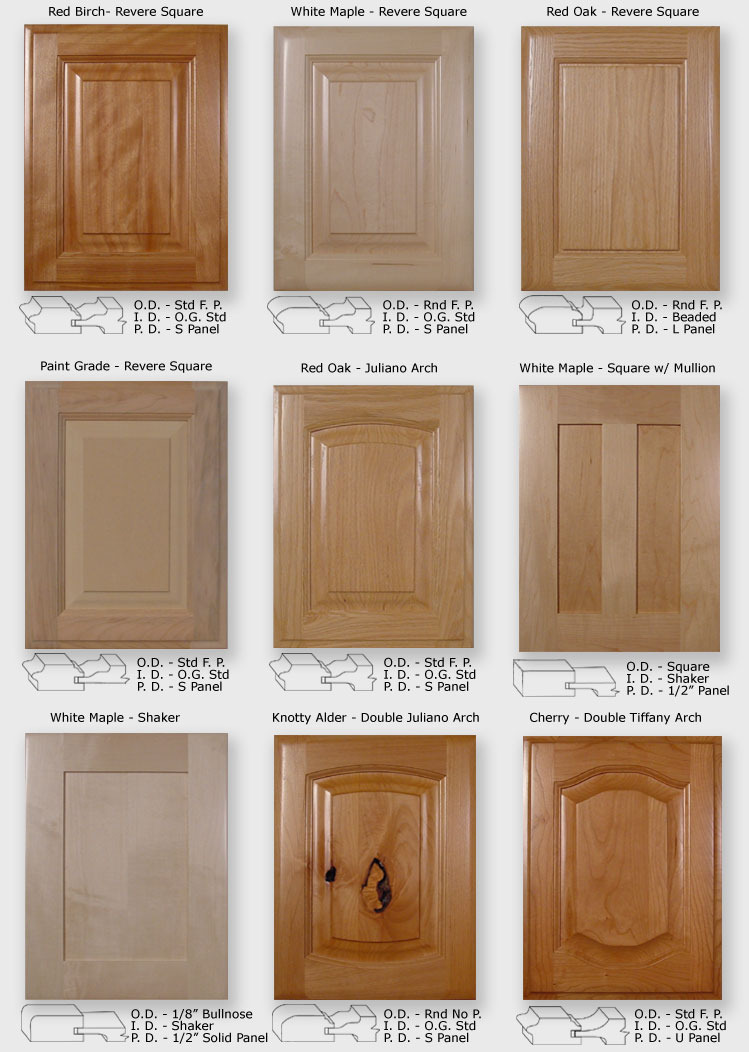 kitchen cupboard replacement doors m=1