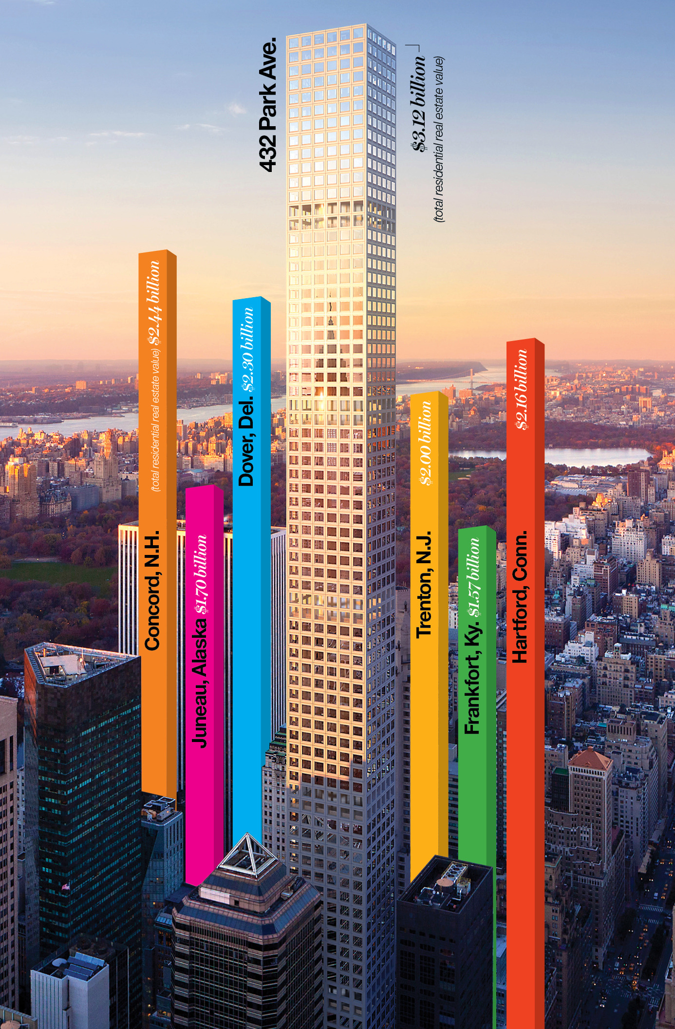 Height Of 432 Park Avenue Awesome Best 55 432 Park Avenue Wallpaper On Hipwallpaper