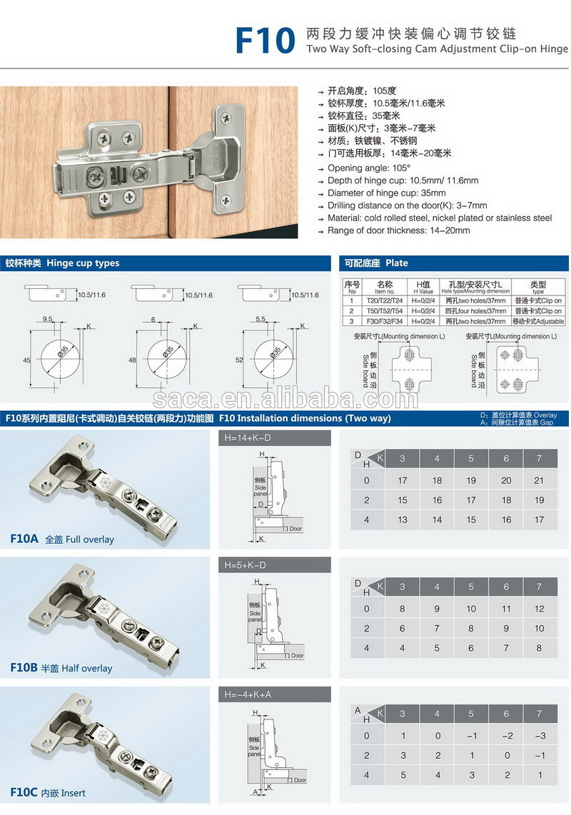 Two way hinge 35mm cup clip