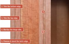 How To Install Cabinet Doors Awesome Installing An Inset Door