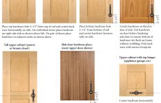 How To Install Cabinet Doors Lovely Cabinet Door Hardware Placement Guidelines Taylorcraft