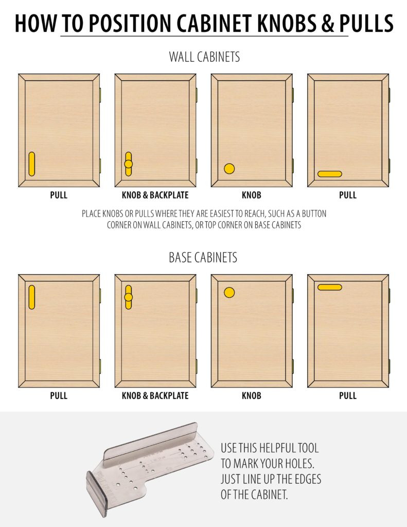How to Install Cabinet Doors Unique How to Install Cup Pulls – Rok Hardware