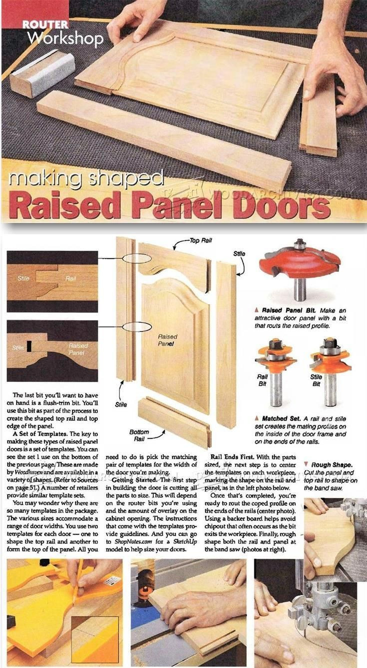 How to Make Raised Panel Cabinet Doors Awesome Making Raised Panel Doors Cabinet Door Construction