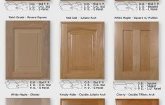 How To Replace Cabinet Doors Luxury Cabinet Refacing For An Easier Way To Upgrade Your Kitchen