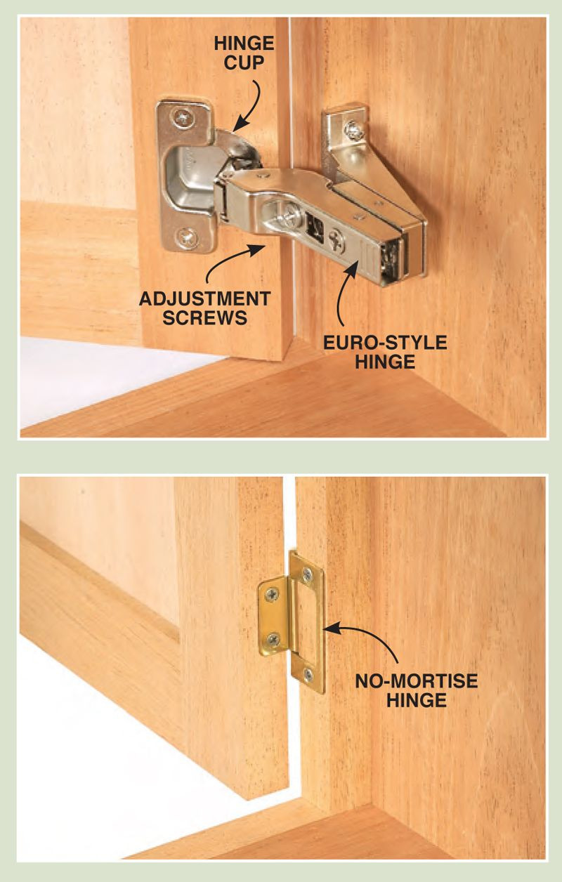 Pivot Hinges for Cabinet Doors Inspirational Aw Extra 1 24 13 How to Hang Inset Doors
